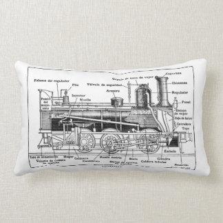 Technical Diagram Steam Train Cushion