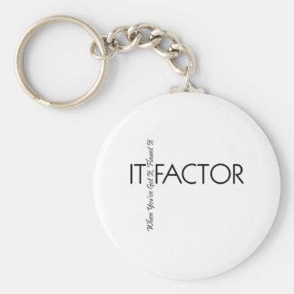 TEE It Factor Keychain