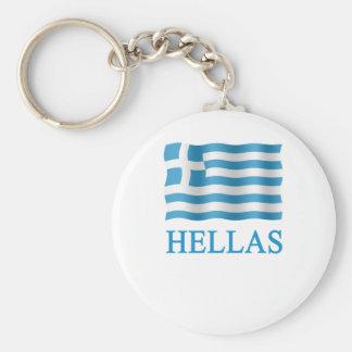 Tending mow Greece in Greek - + Flag Basic Round Button Key Ring