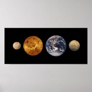 Terrestrial Planet Size Comparisons Poster