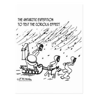 Testing The Coriolis Effect Postcard