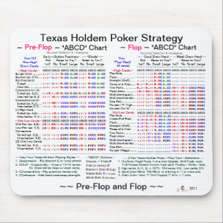 Texas Holdem Flops Poker Strategy Mouse Pad