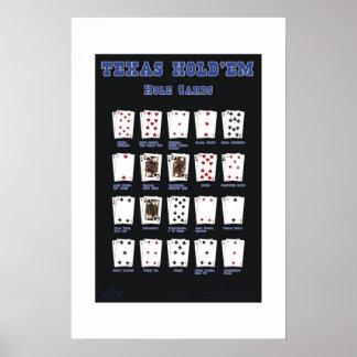 Texas Hold'em hole cards Blue Poster