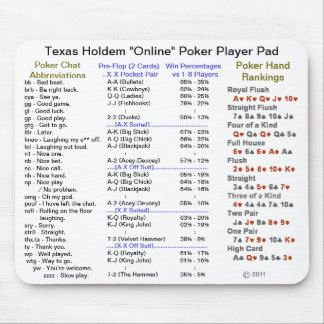 "Texas Holdem ""Online"" Poker Player Pad Mouse Pad"