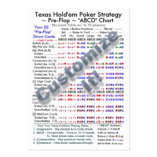 "Texas Hold'em Poker Strategy ""ABCD"" Charts I Business Card Templates"