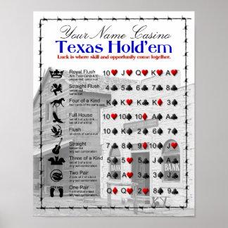Texas Hold'em Poster