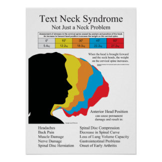 Text Neck Syndrome Chiropractic in Metric kg's Poster