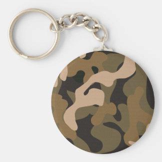Textured Camo Pattern Basic Round Button Key Ring