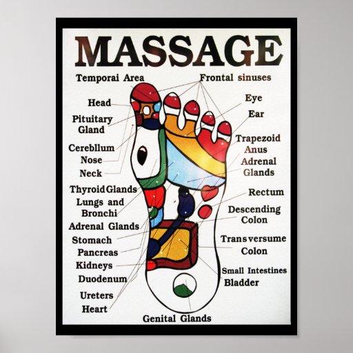 Thai Foot Massage / Reflexology / Zone Therapy Print