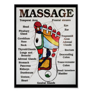 Thai Foot Massage Reflexology Zone Therapy Print
