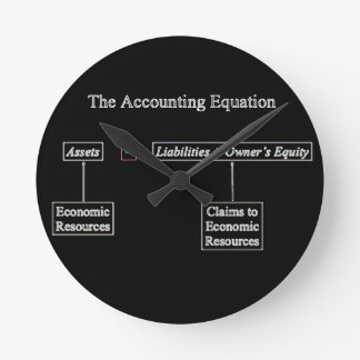 """""""The Accounting Equation"""" No Numbers Round Clock"""