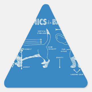The Aerodynamics of a Basset Hound Triangle Sticker