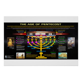 The Age of Pentecost Poster