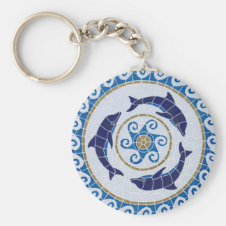 THE ANCIENTS KNEW KEYCHAINS