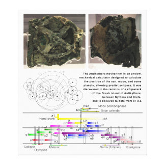 The Antikythera Mechanism Diagram Chart Stretched Canvas Prints