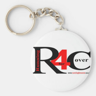 The Banner Collection Keychain