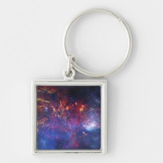 The central region of the Milky Way galaxy Key Ring