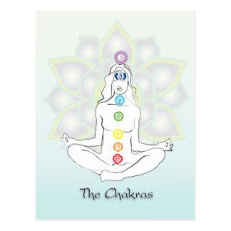 The Chakras Postcard
