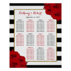 The Chic Modern Luxe Wedding Collection- Red Roses Poster