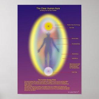 The clear human aura print