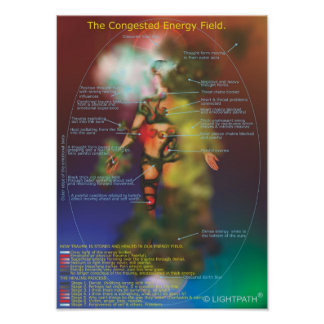 The Congested Energy Field Poster