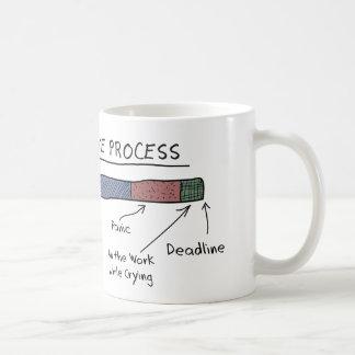 THE CREATIVE PROCESS mug