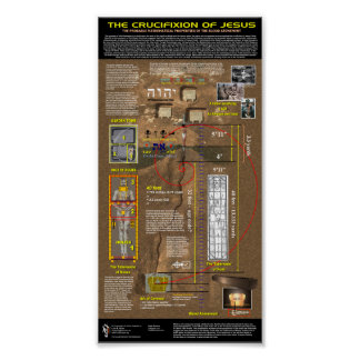 The Crucifixion of Jesus Poster