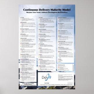 The Dev9 CD Maturity Poster