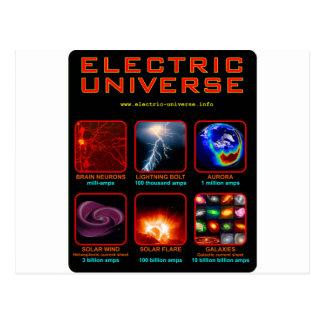 The Electric Universe Postcard