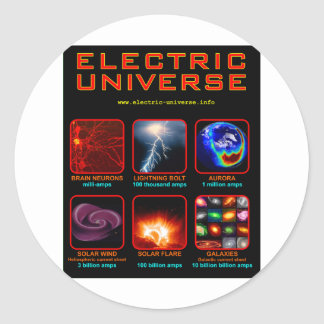 The Electric Universe Round Sticker
