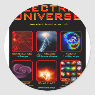 The Electric Universe Round Sticker
