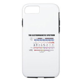 The Electromagnetic Spectrum (Physics Wavelengths) iPhone 7 Case