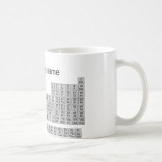 The element of surprise basic white mug