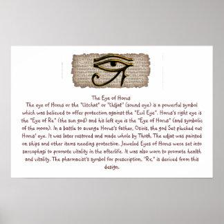 The Eye of Horus Info Poster