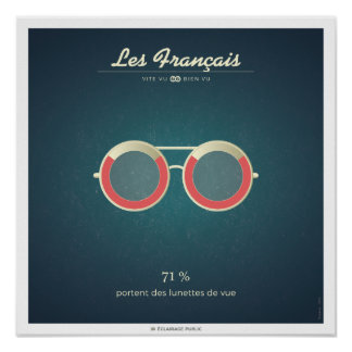 The French who carry glasses Poster