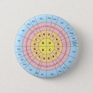 The Genetic code 6 Cm Round Badge