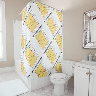 The Golden Rectangle Geometry Math Ratio Shower Curtain