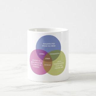 The Immaculate Venn Diagram Classic White Coffee Mug