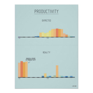 The Magical Hours of Productivity Poster