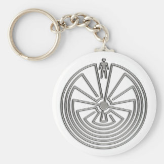 The Man in the Maze - silver Key Ring