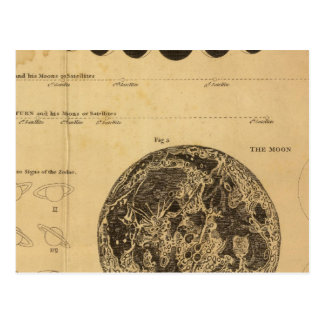 The Moon Postcard