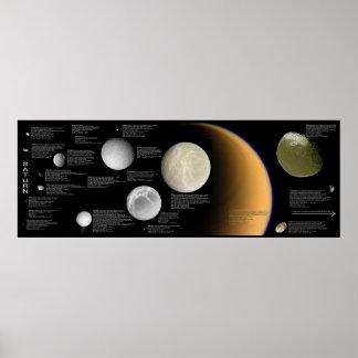 The Moons of Saturn Enceladus Tethys Titan Mimas Poster