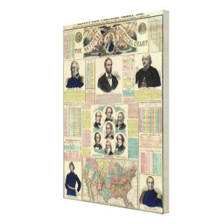 The National Political Chart Canvas Print