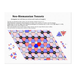 The Neo-Riemannian Theory Tonnetz Music Diagram Stretched Canvas Print