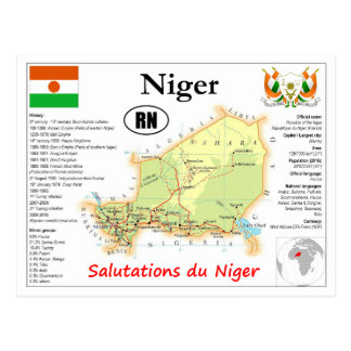 The Niger map Postcard