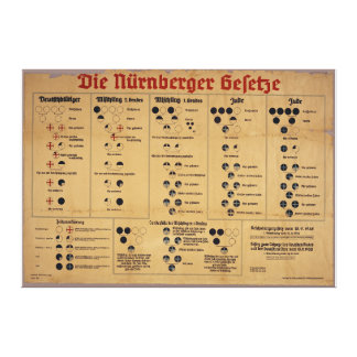 The Nuremberg Laws Chart Canvas Print