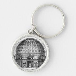 The Pantheon Keychain