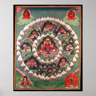 The Paradise of Shambhala, Tibetan Banner Poster