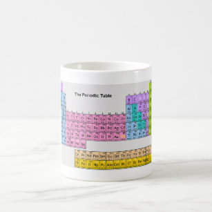 Periodic table gifts on zazzle au the periodic table mug urtaz Choice Image