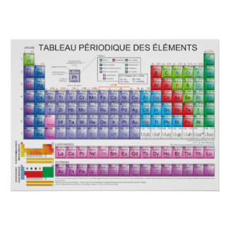 The Periodic Table of Chemical Elements in French Poster